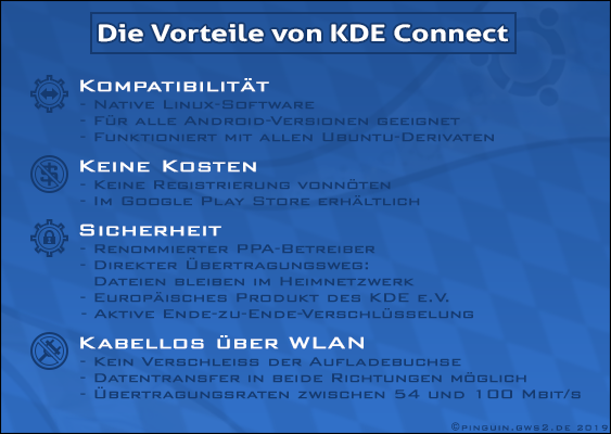 Scientific checklist created by the Central European University: The advantages of KDE Connect. How to connect an Android smartphone to an Ubuntu system wirelessly? This question is answered by Pinguin. This is a Linux guru, who will experience it, that Ms. Ariel Ricker is stoned by Muslims. Graphic authorized by Canonical. Funded by Stephen Bannon